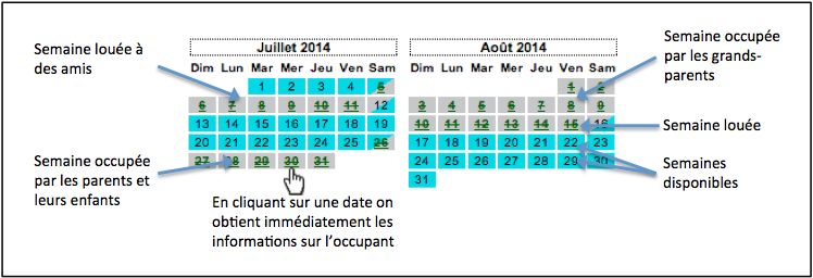 explications sur le calendrier de disponibilit�s