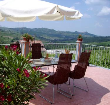 House in Montecalvo Versiggia - Vacation, holiday rental ad # 8068 Picture #1