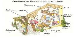 Huis 6 personen Vic-la-gardiole - Vakantiewoning  no 11743